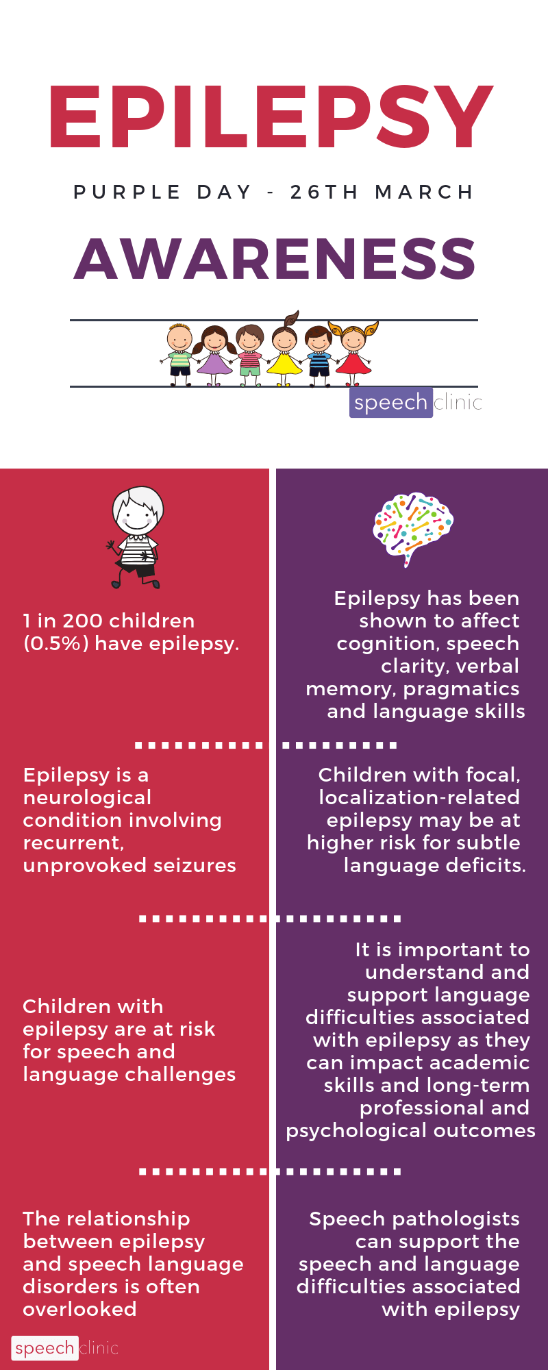 Infographic of epilepsy awareness information