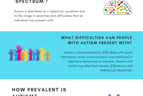 World Autism Awareness Day Infographic